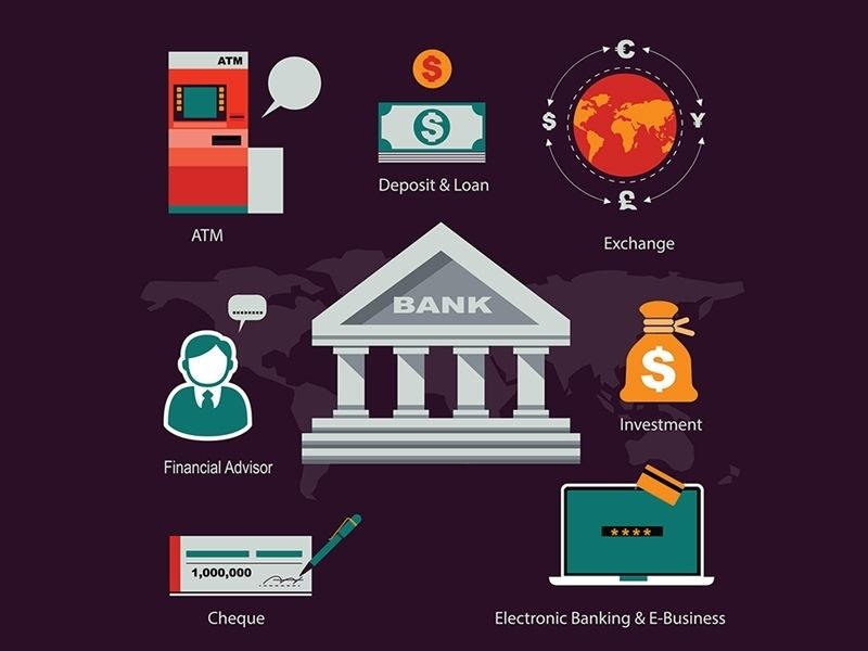 personal retail banking services